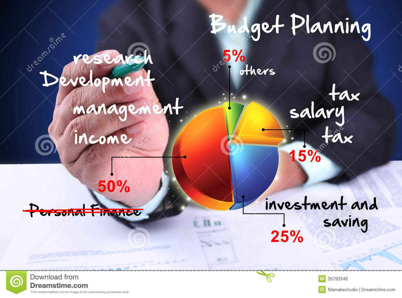Businessman Drawing Budget Planning Royalty Free Stock Image ...