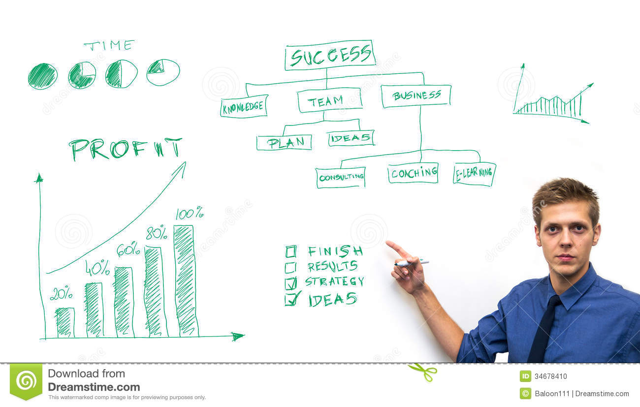 Businessman Drawing Business Concept On Whiteboard Stock