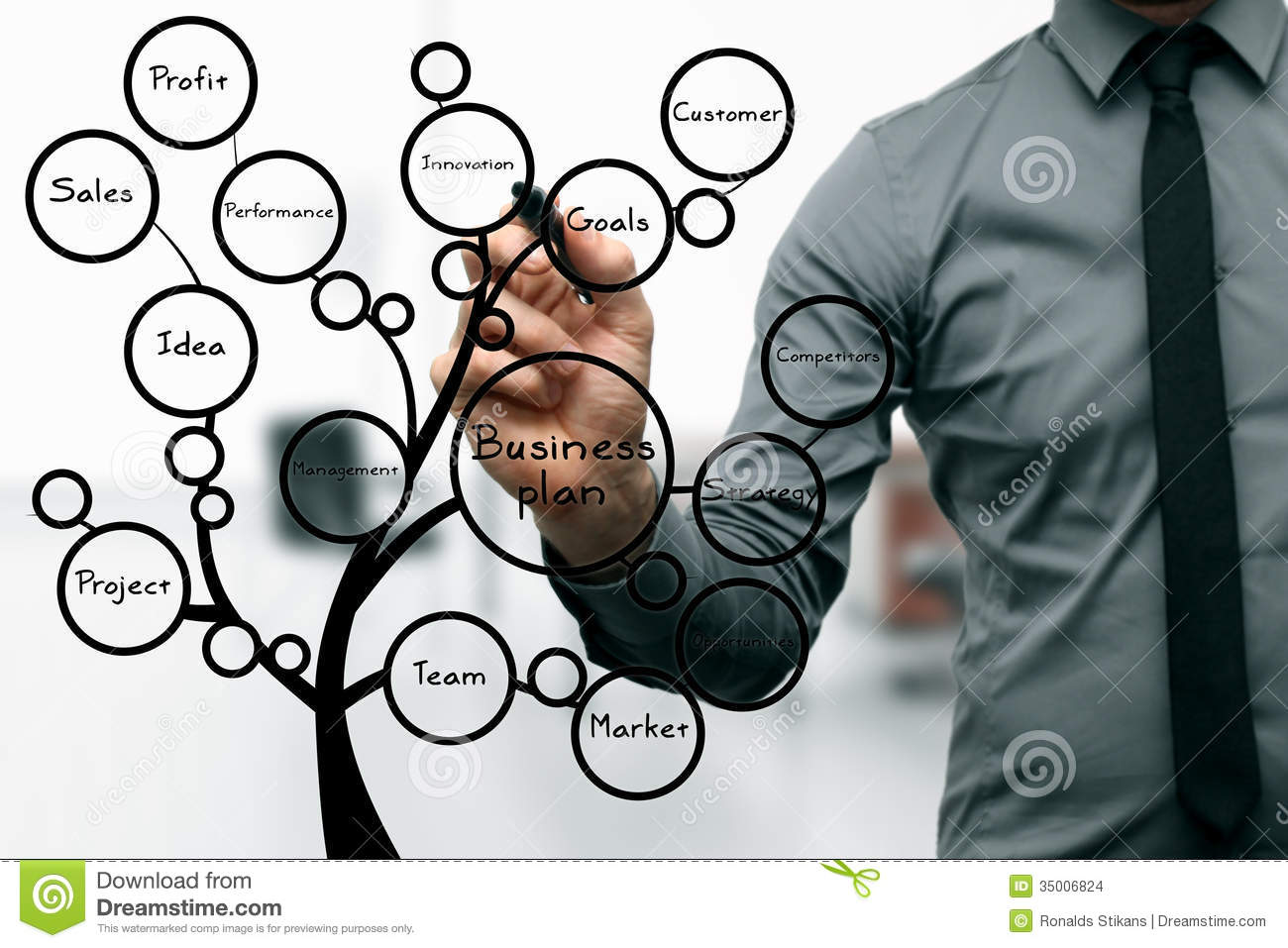 Businessman Drawing Business Plan Tree Stock Photo  Image Of  Businessman Drawing Business Plan Tree