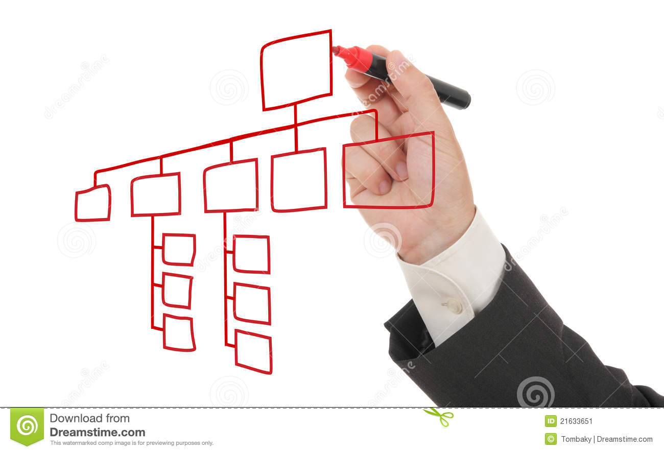 businessman drawing an organization chart stock image