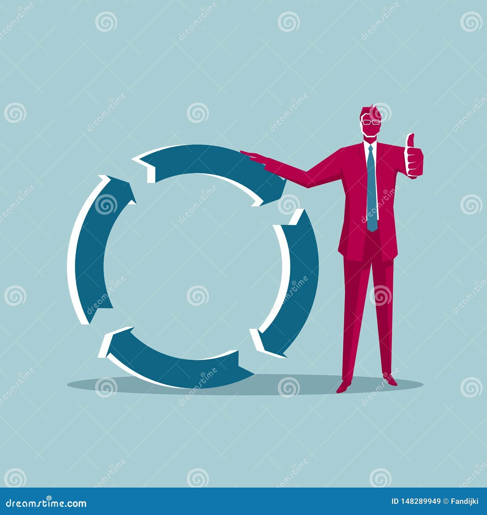 Businessman relies on the arrow symbol.
