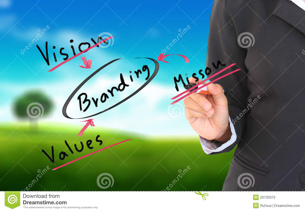 Businessmen hand a branding solution diagram