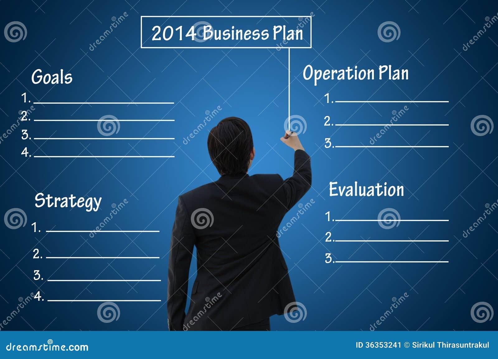 2014 businessplan met lege grafiek