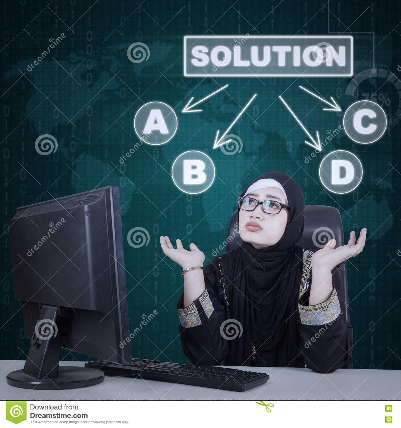 Businesswoman confused to choose solution
