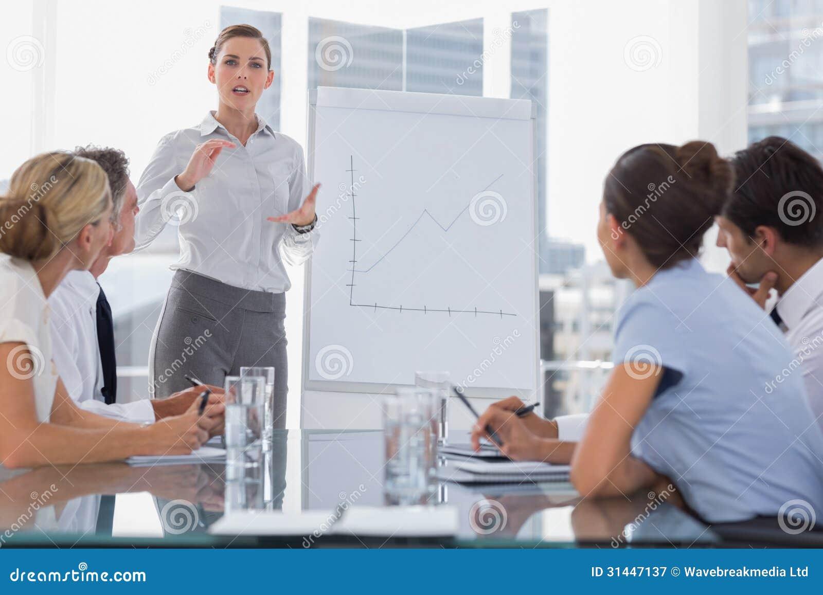 Meeting Room Smart Board
