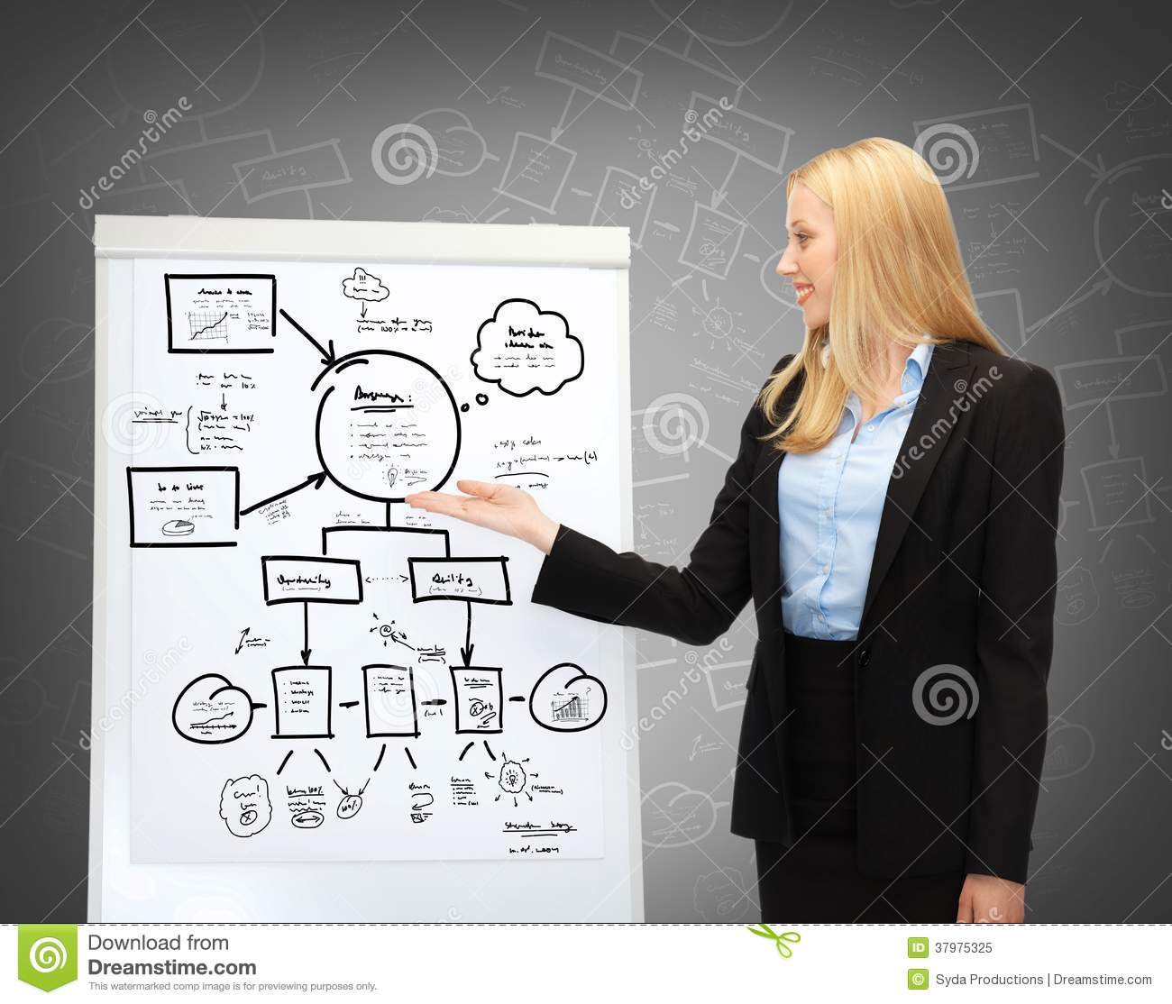 Businesswoman pointing at flipchart royalty free stock for Future planner online