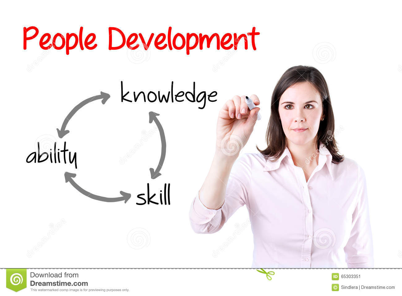 an analysis of the wisdom concept in peoples knowledge 3 thinking a change in philosophy requires unlearning industrial thinking evident in departmentalization, scarcity of knowledge and information competitiveness the industrial model discourages creativity and cooperative skills.