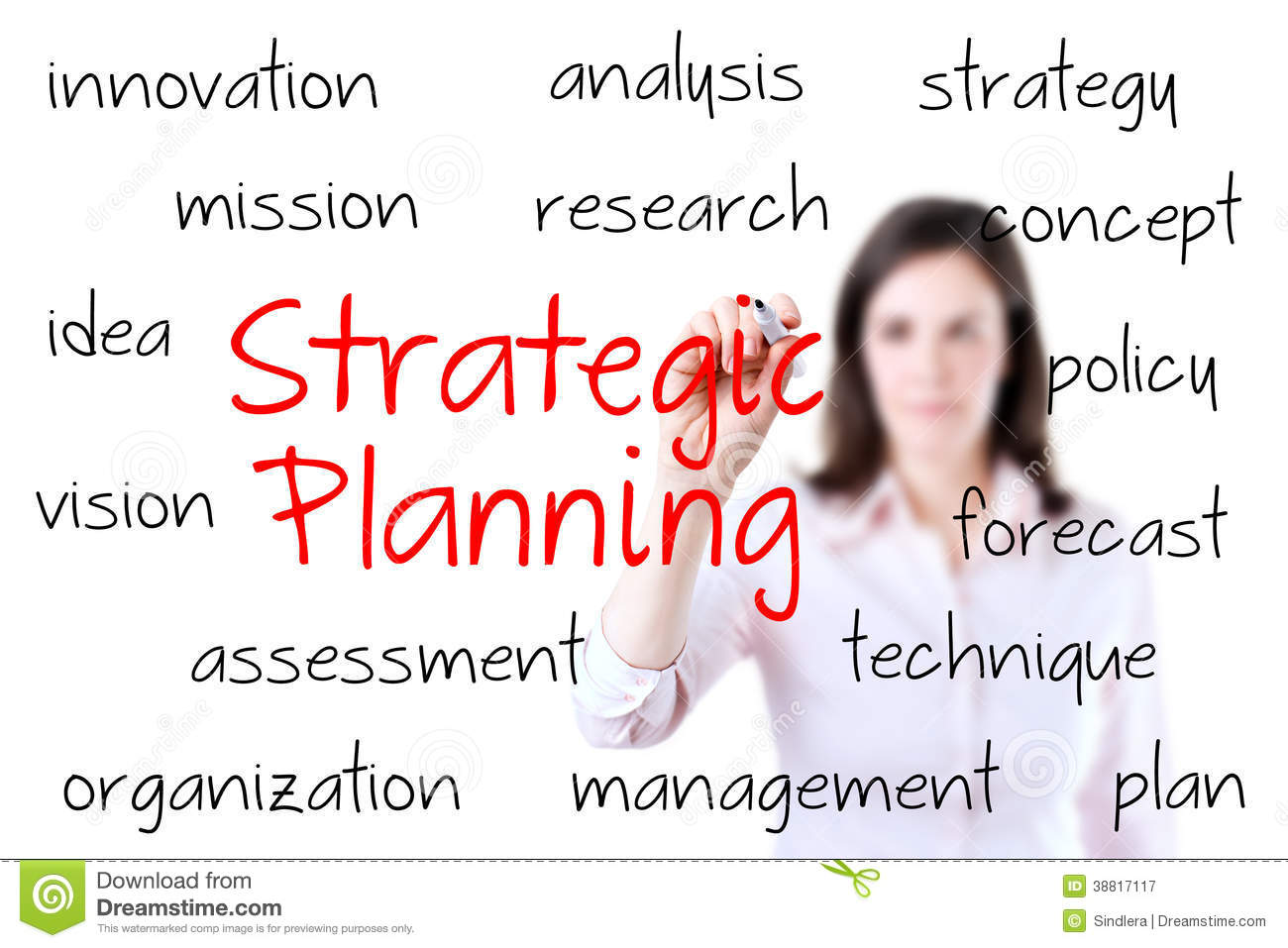 strategic planning company background business essay A strategy of a business organization is a comprehensive master plan stating   defining the company profile that includes the internal analysis of culture,.