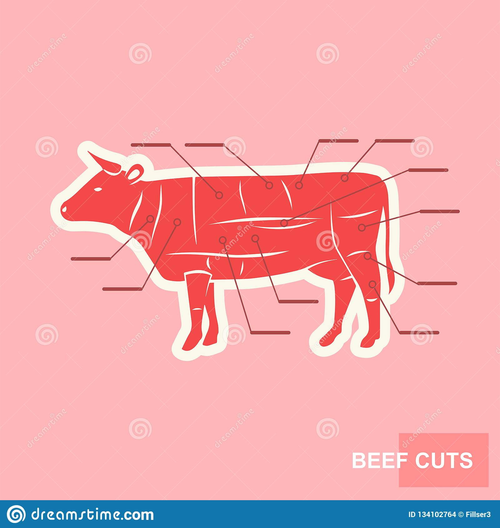 butcher diagram cow silhouette gentle stylized poster groceries meat stores butcher shop farmer market meat related theme 134102764 poster cut of beef set stock vector illustration of cattle 134102764