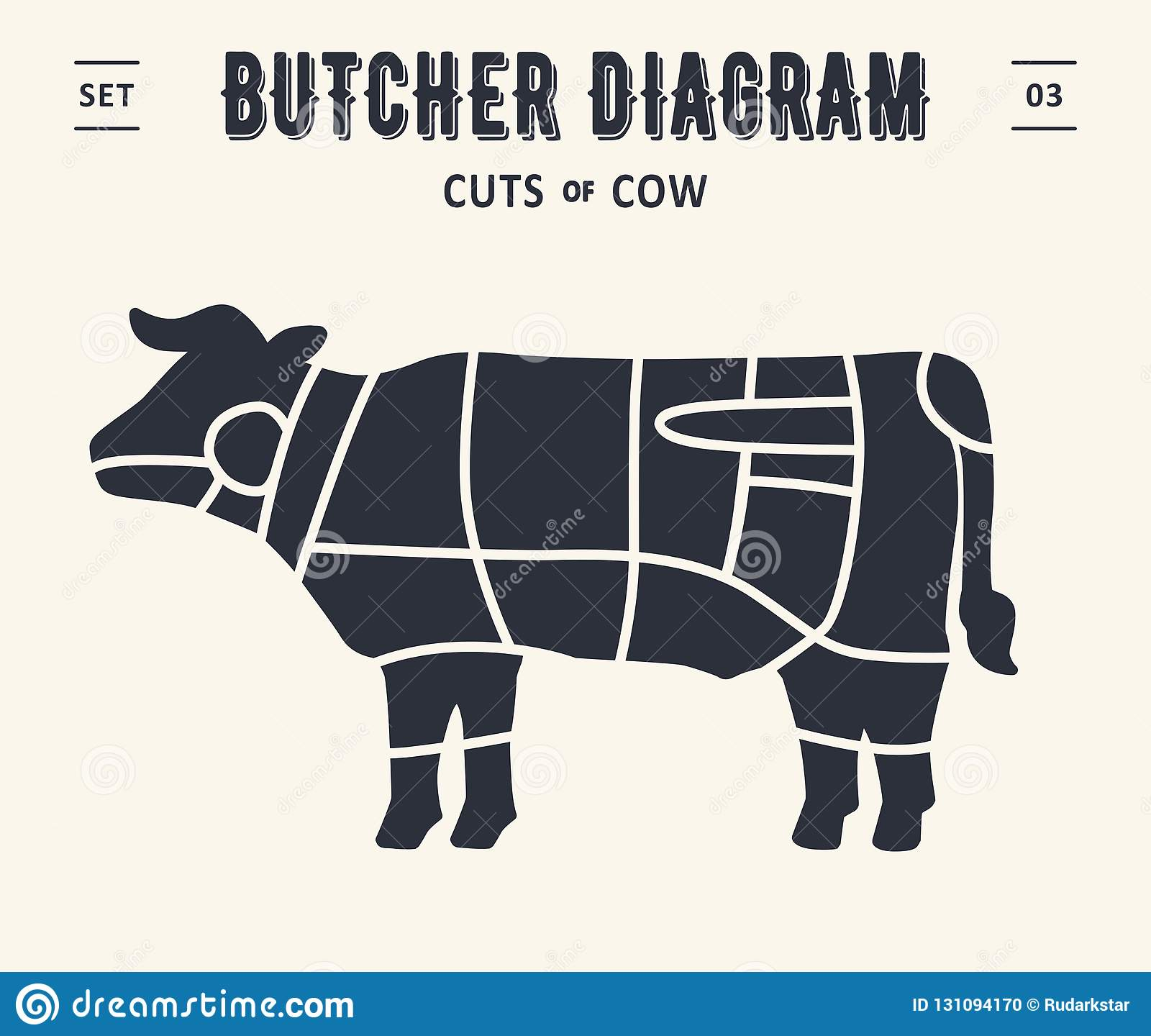 Detailed Cow Butcher Diagram Manual Guide