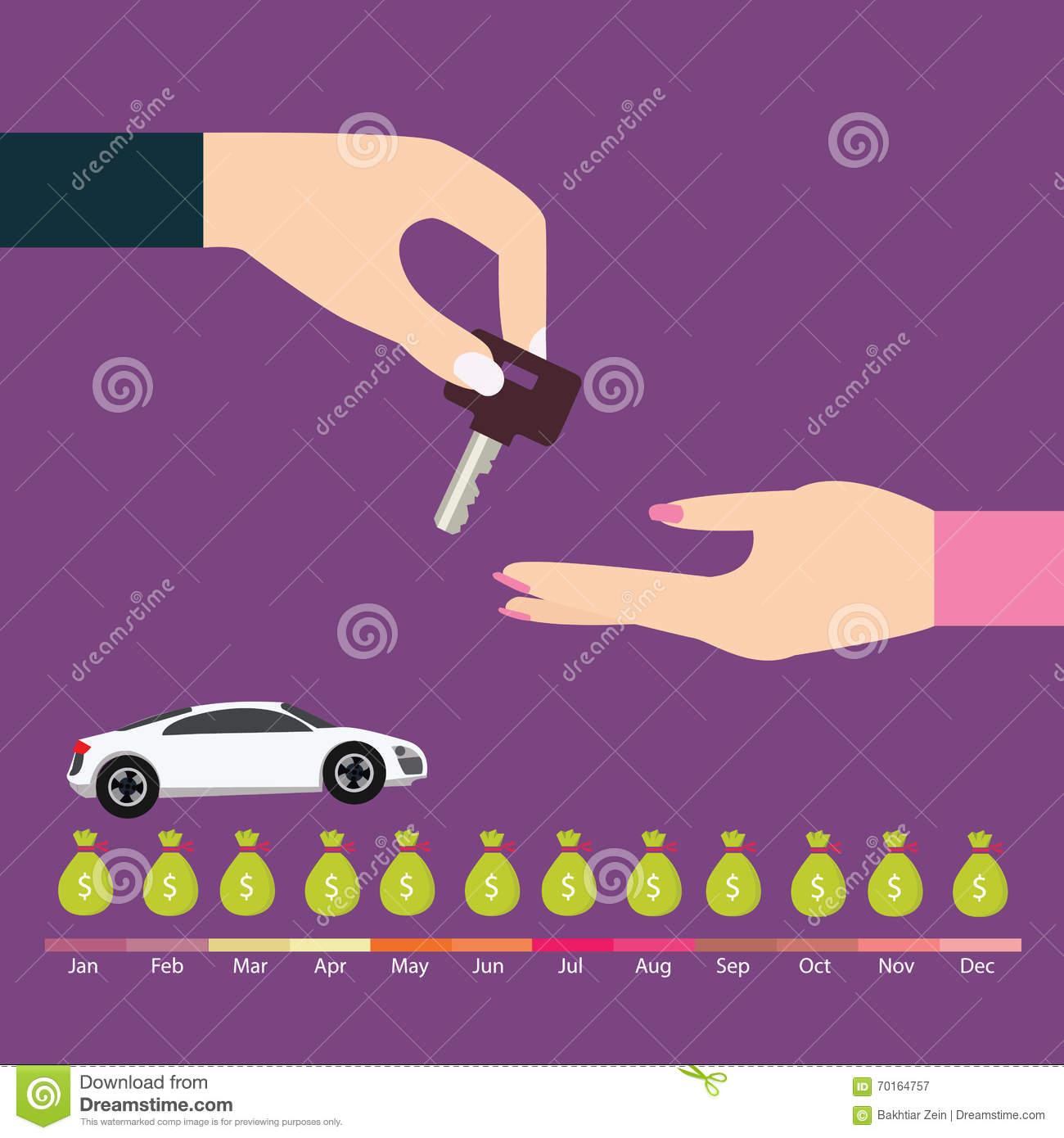 Buy Car Loan Credit Payment Term Key Hand Over Auto Deal Scheduled