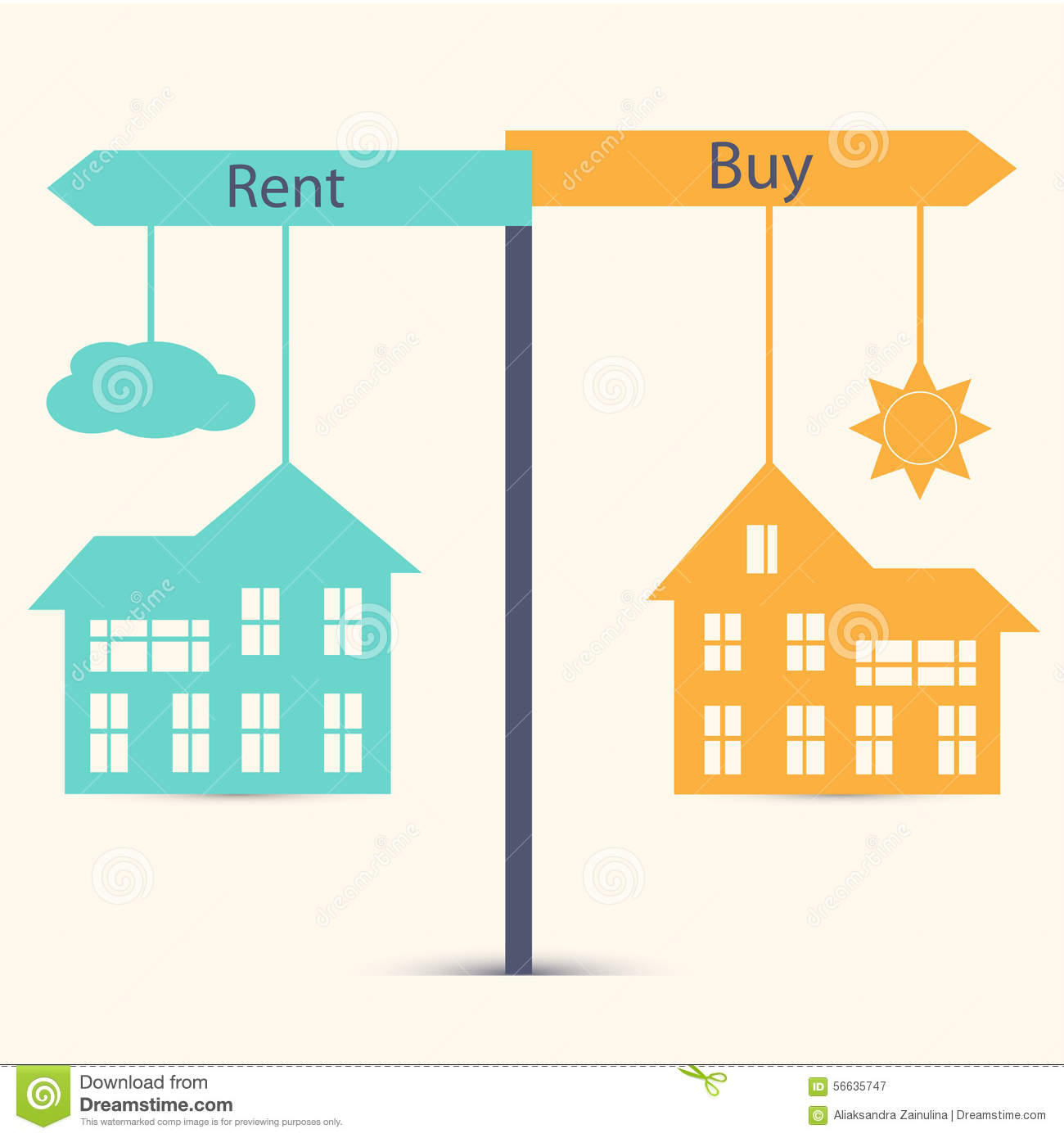 renting buying house essay Buying a house is a better option than renting an apartment buying a house is better option than renting amanda newsome university  to help you with that essay.
