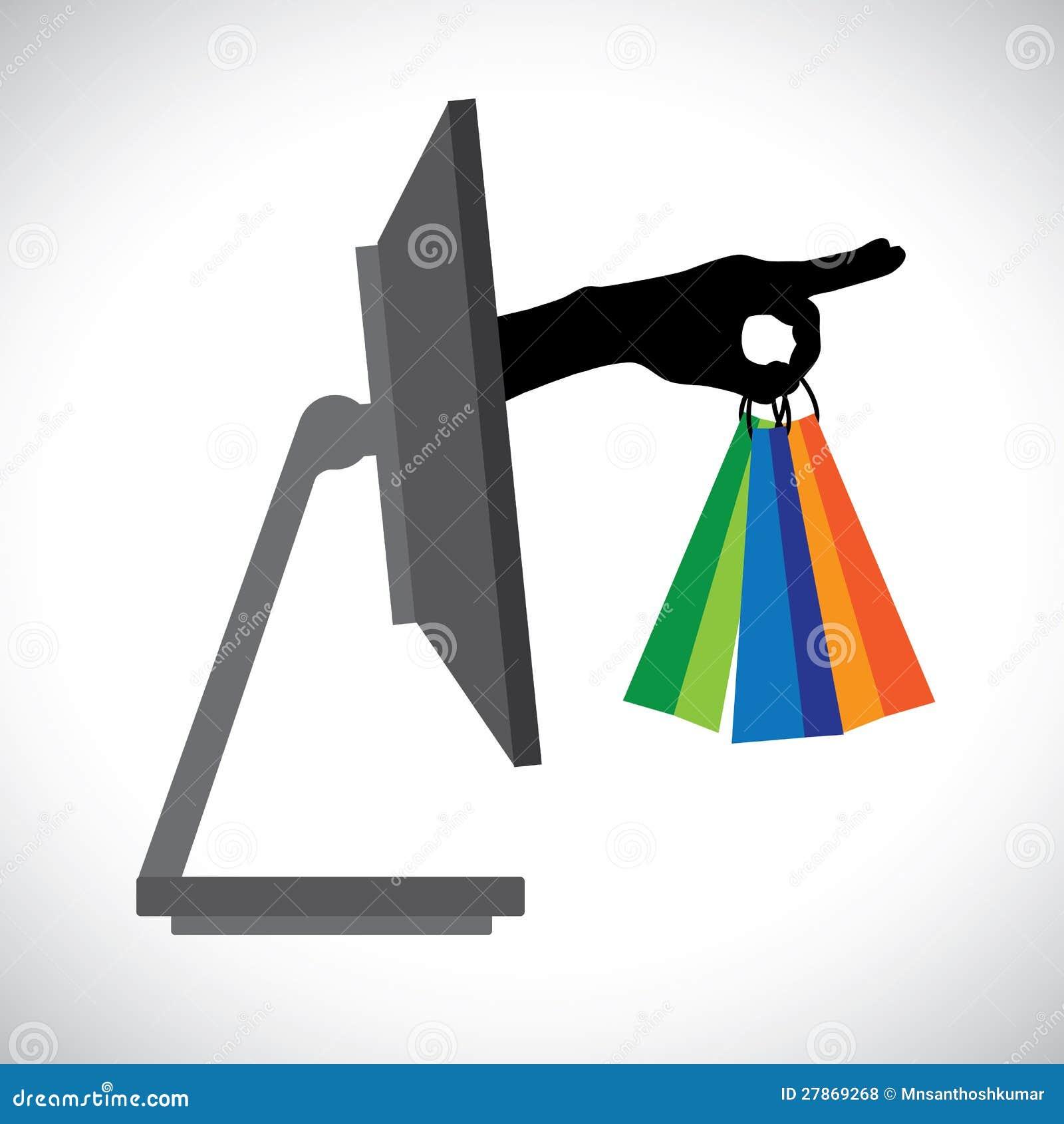 Buying/shopping online using modern technology(PC)