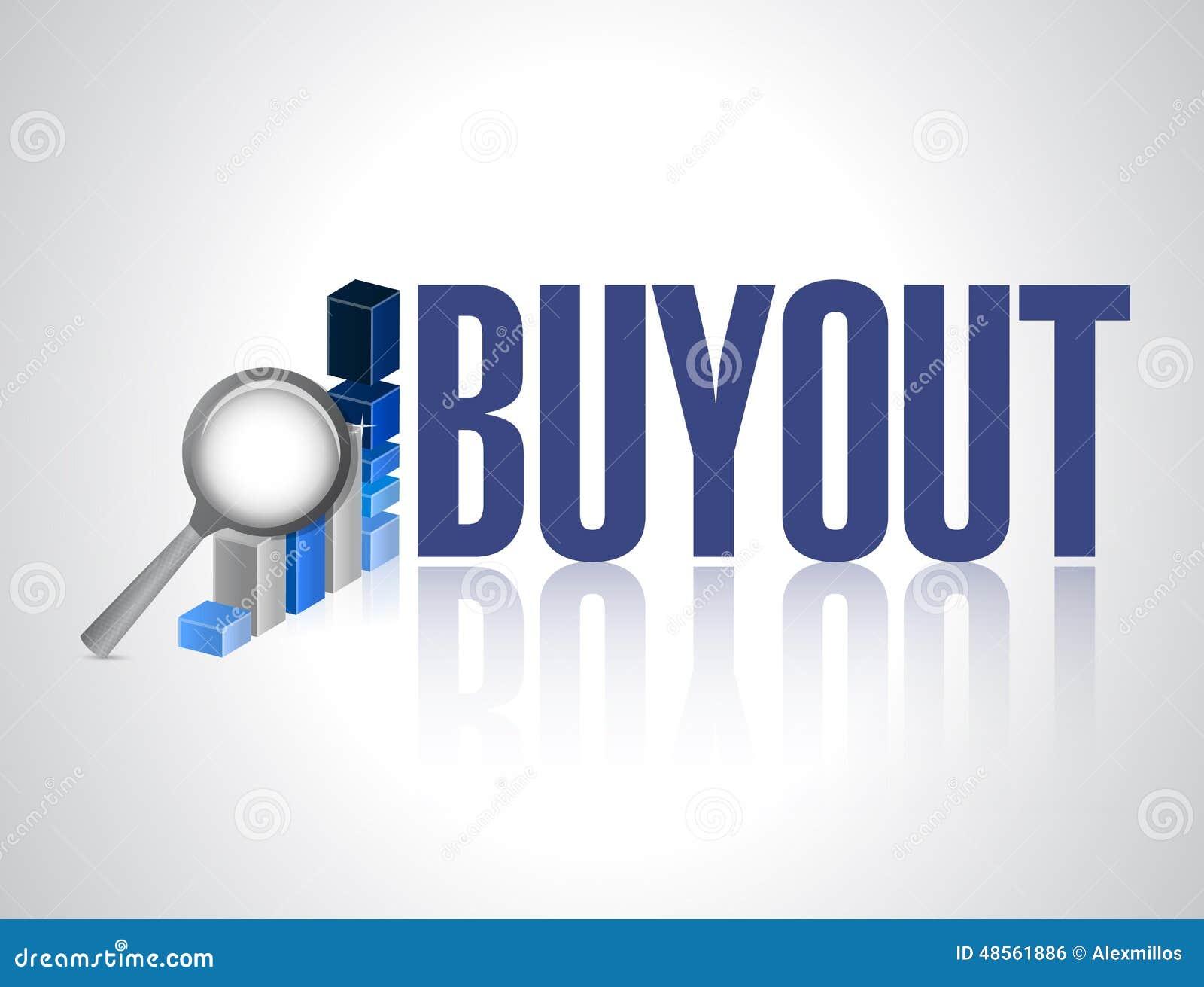 Leveraged Buyout - LBO