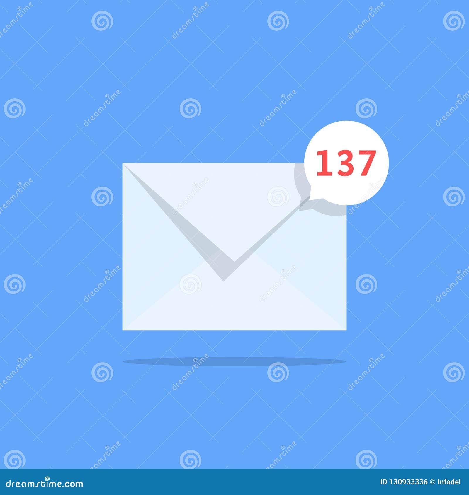 Buzón que desborda como el correo electrónico blanco de la notificación