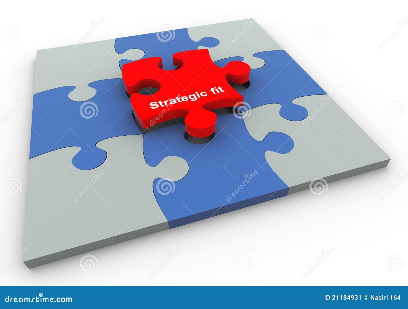 Buzzword strategic fit