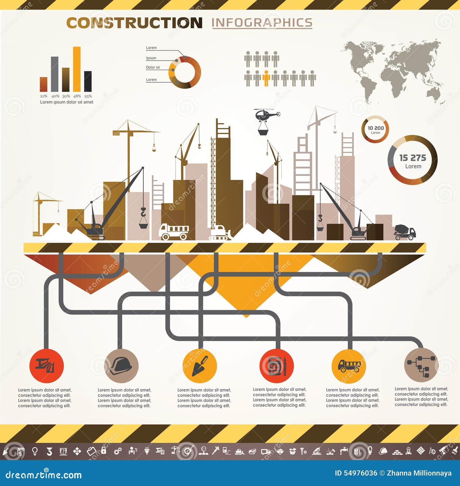 Byggnads- och konstruktionsinfographics