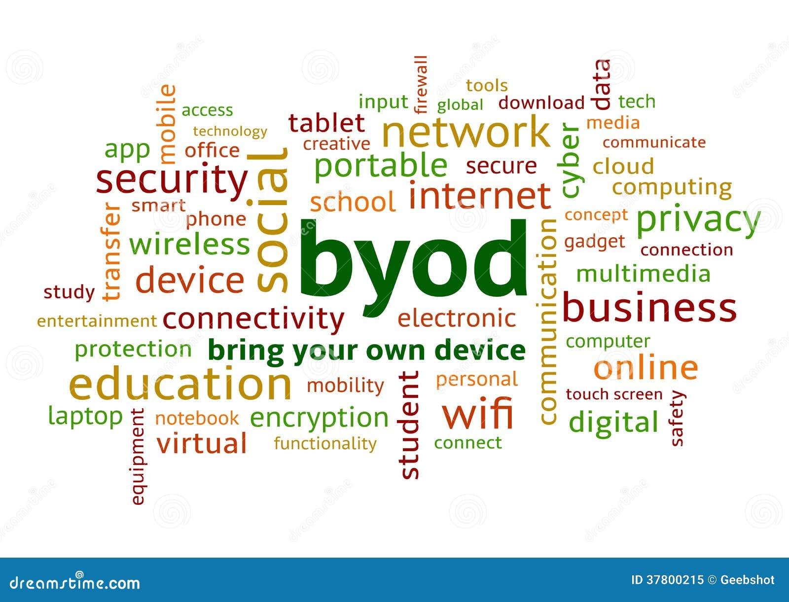 BYOD apportent à votre propre dispositif le nuage coloré de Word