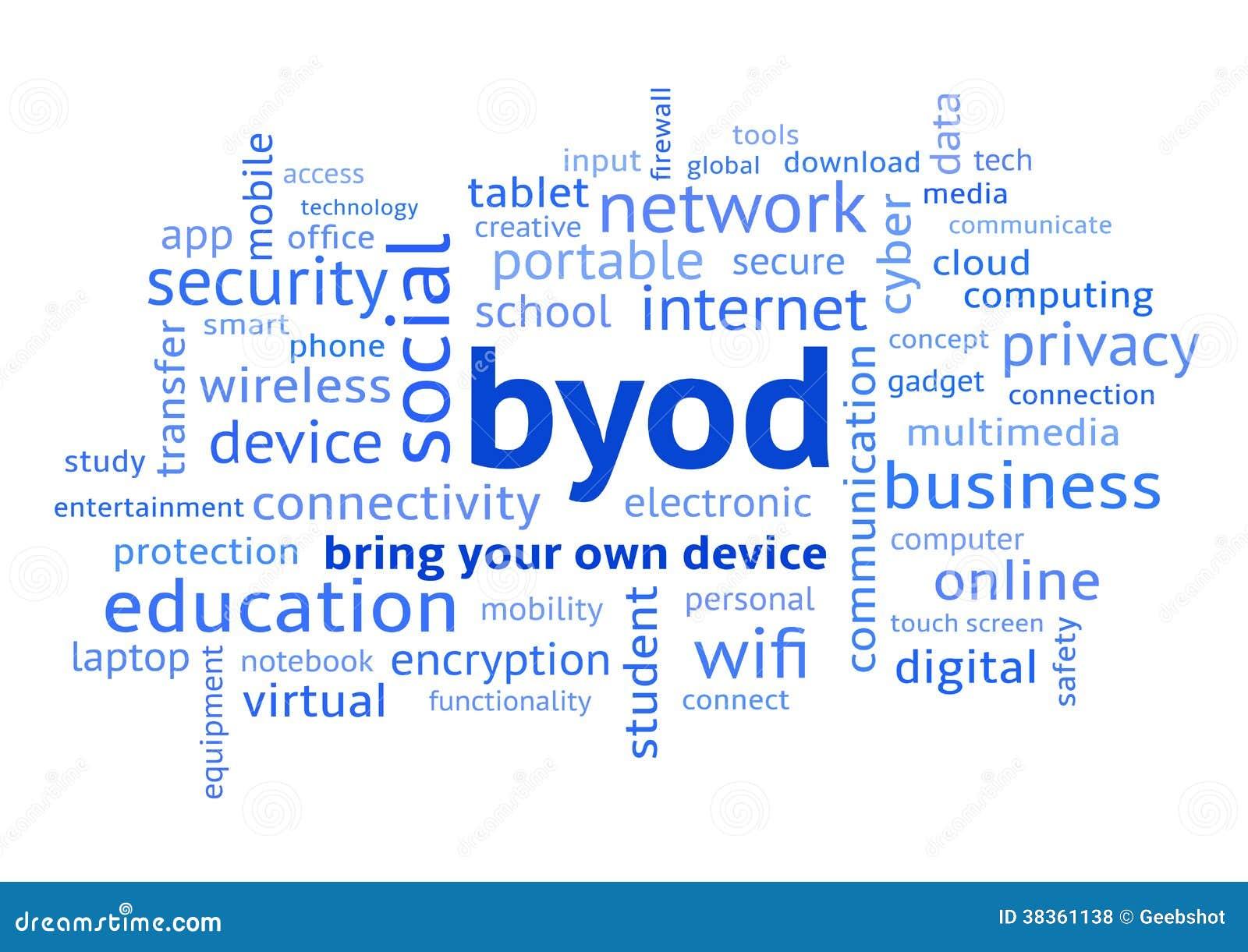 BYOD apportent votre propre bleu de nuage de Word de dispositif