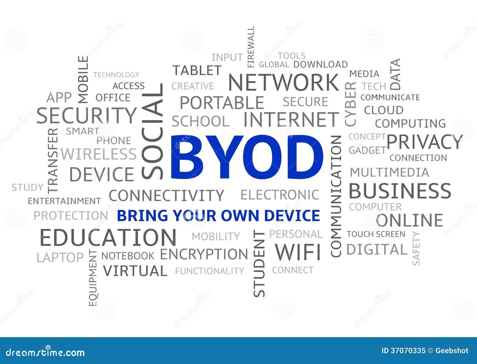 BYOD apportent votre propre haut de casse de nuage de Word de dispositif