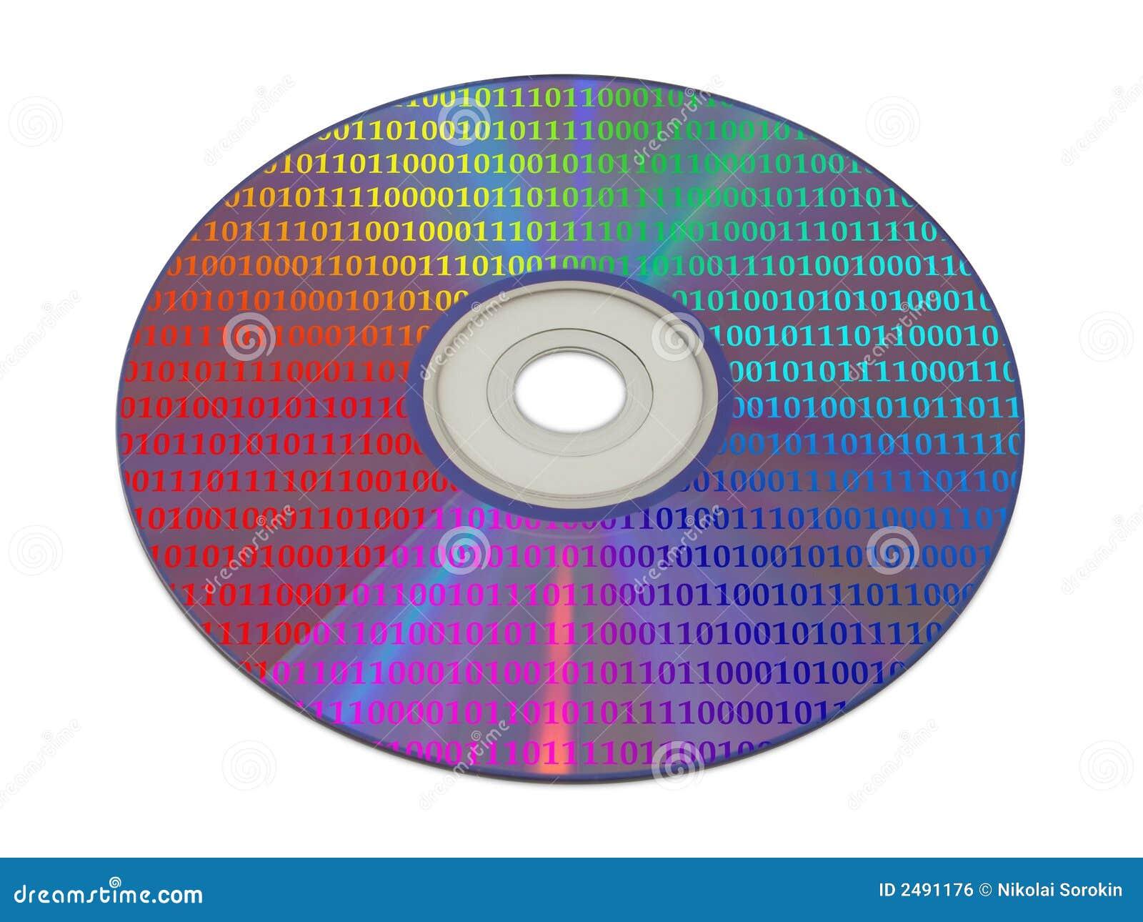 Bytes no Cd do computador