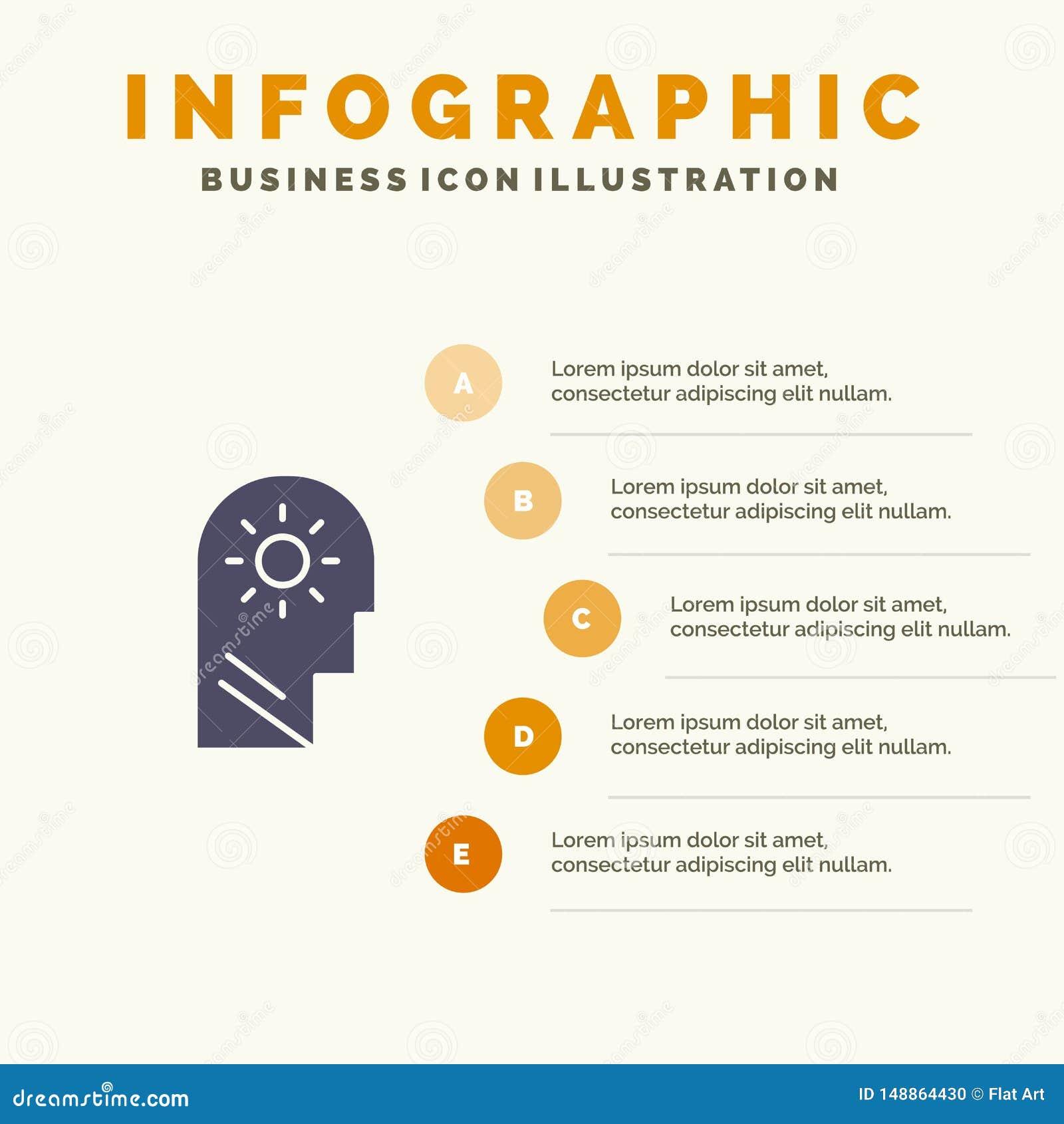 Cérebro, controle, mente, ajustando o fundo contínuo da apresentação das etapas de Infographics 5 do ícone