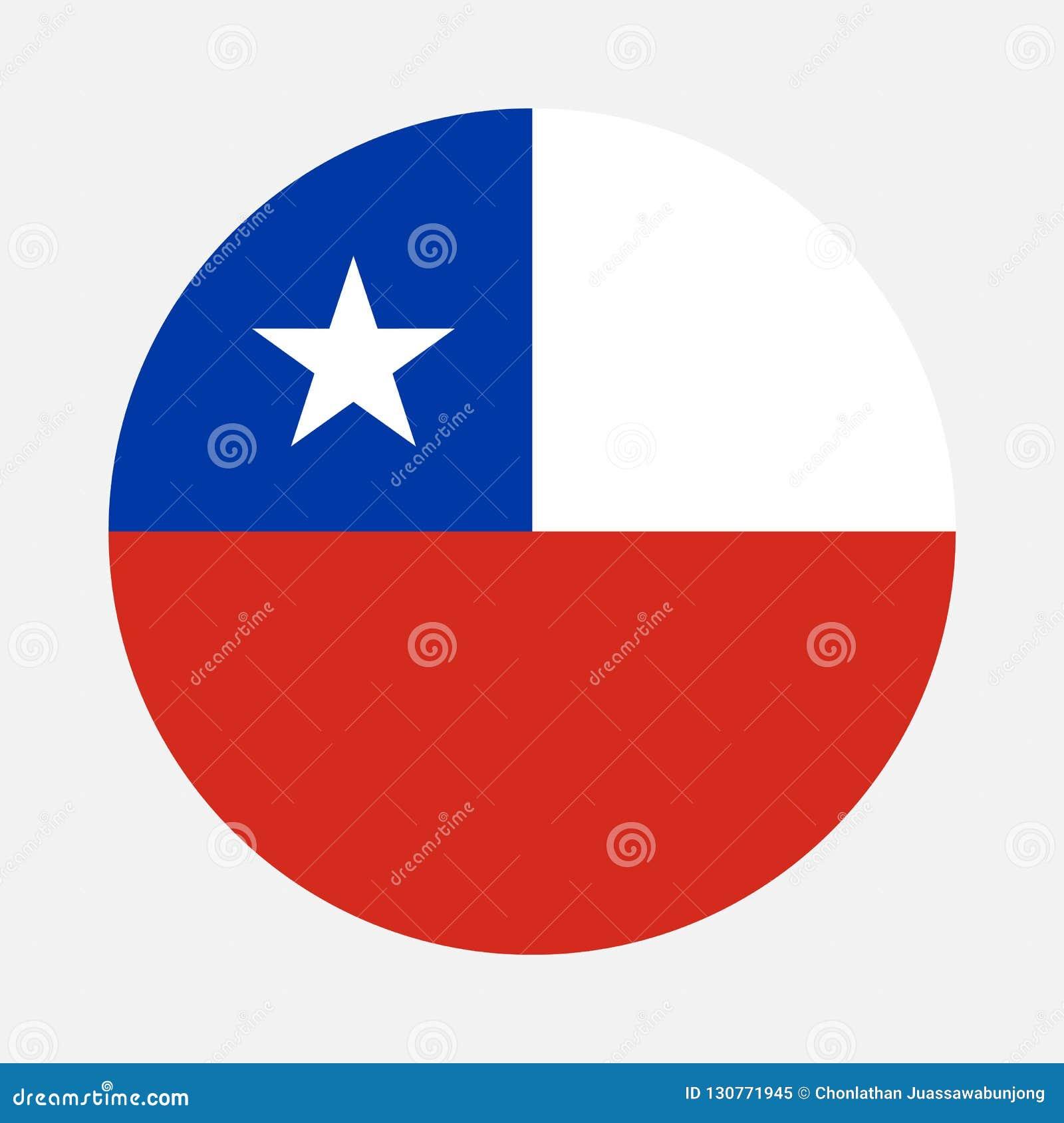 Círculo de la bandera de Chile