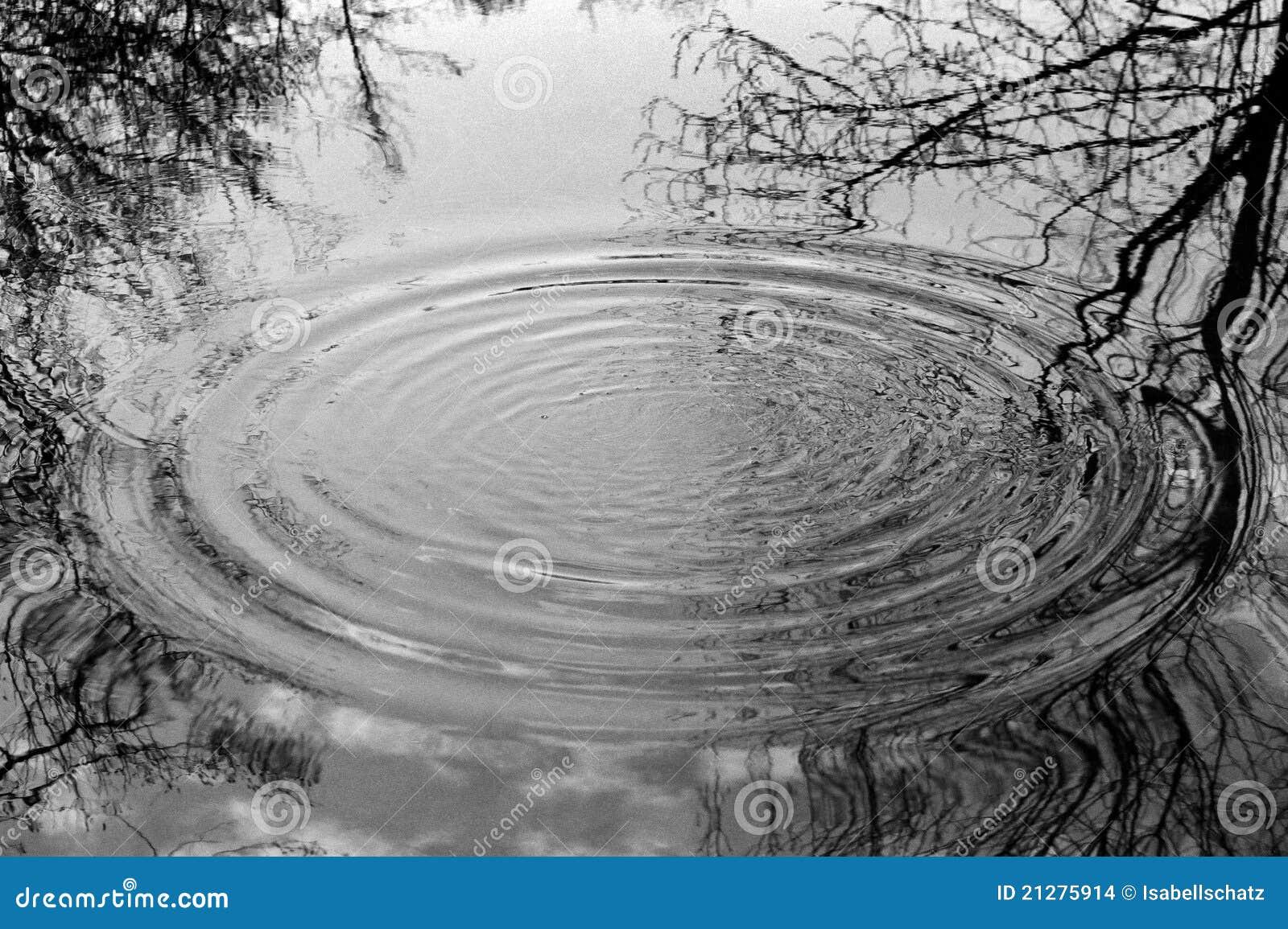 Círculos da água