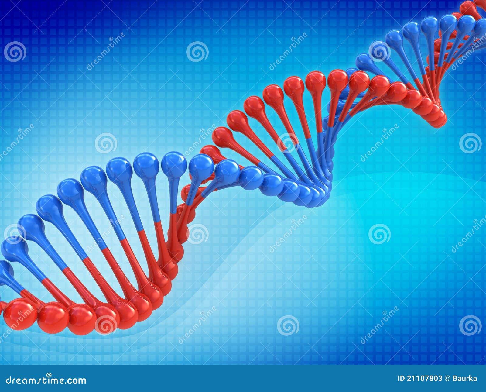 Código do ADN