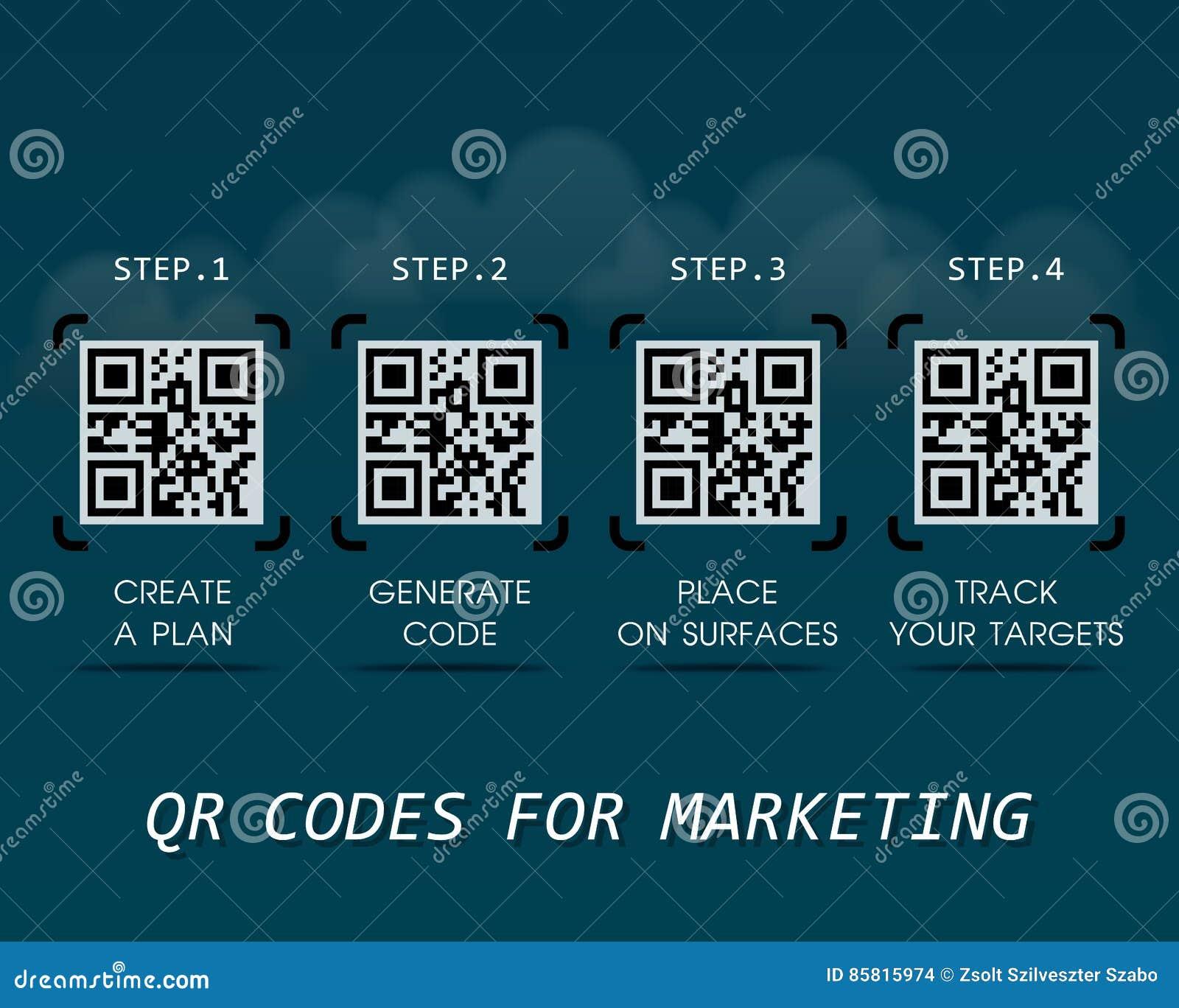 Códigos De QR Para - Los Primeros Pasos A Comenzar A Usar Los ...