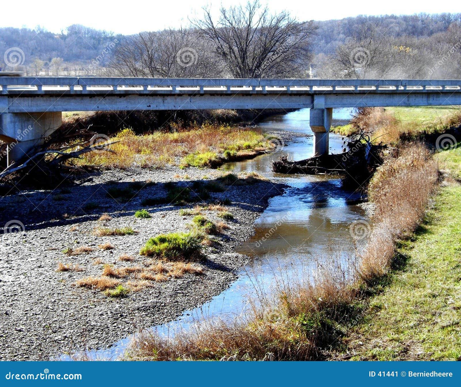 Córrego de Iowa