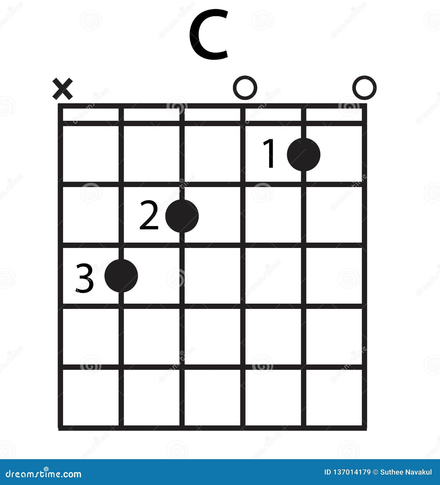 C Chord Diagram on White Background. Flat Style. Finger Chart Icon ...