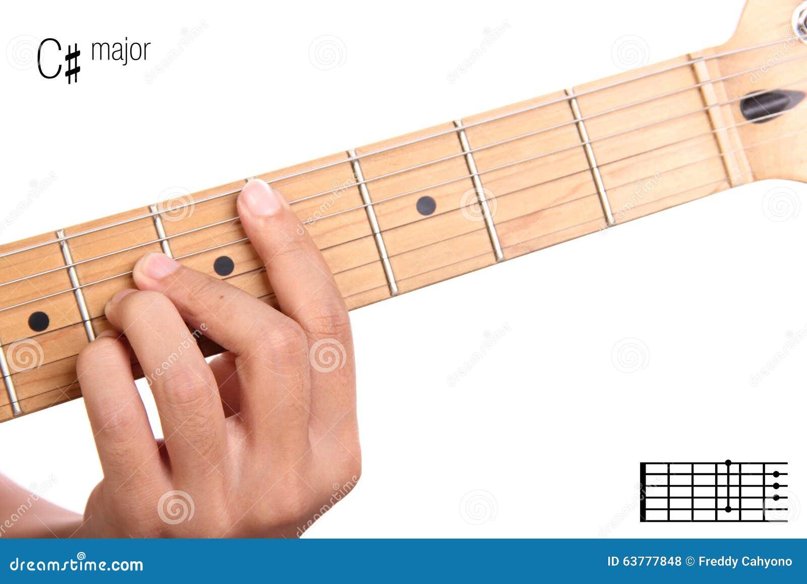 C Sharp Major Guitar Chord Tutorial Stock Photo Image Of