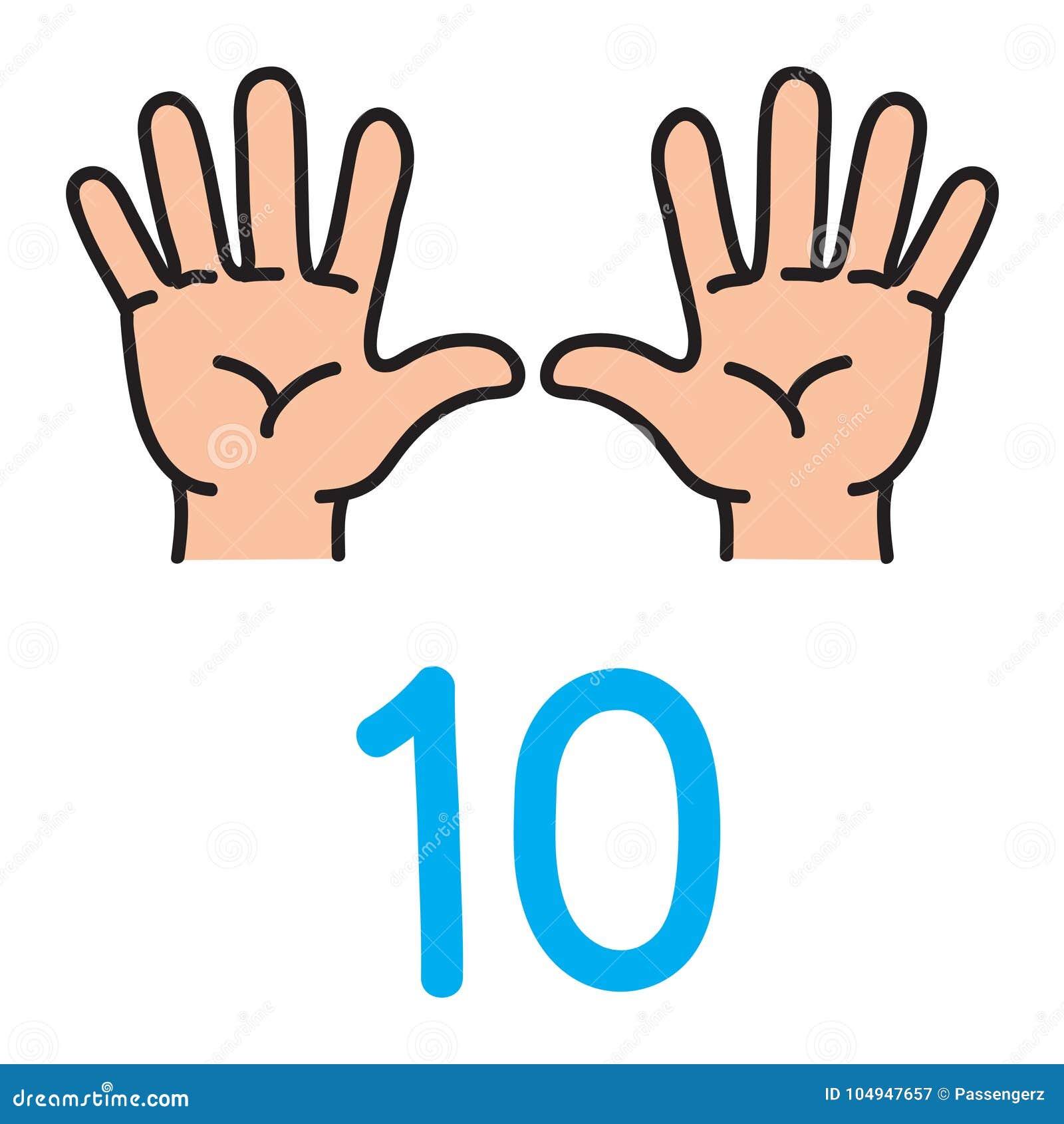 Caçoe a mão do ` s que mostra o sinal da mão do número dez