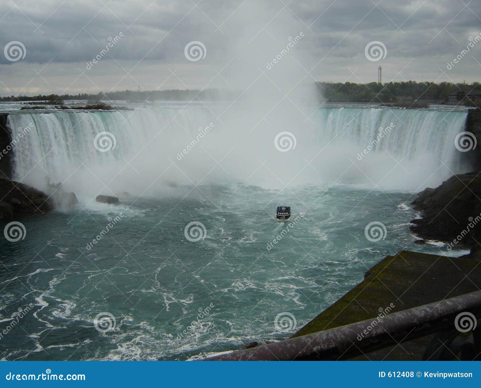 Caídas canadienses