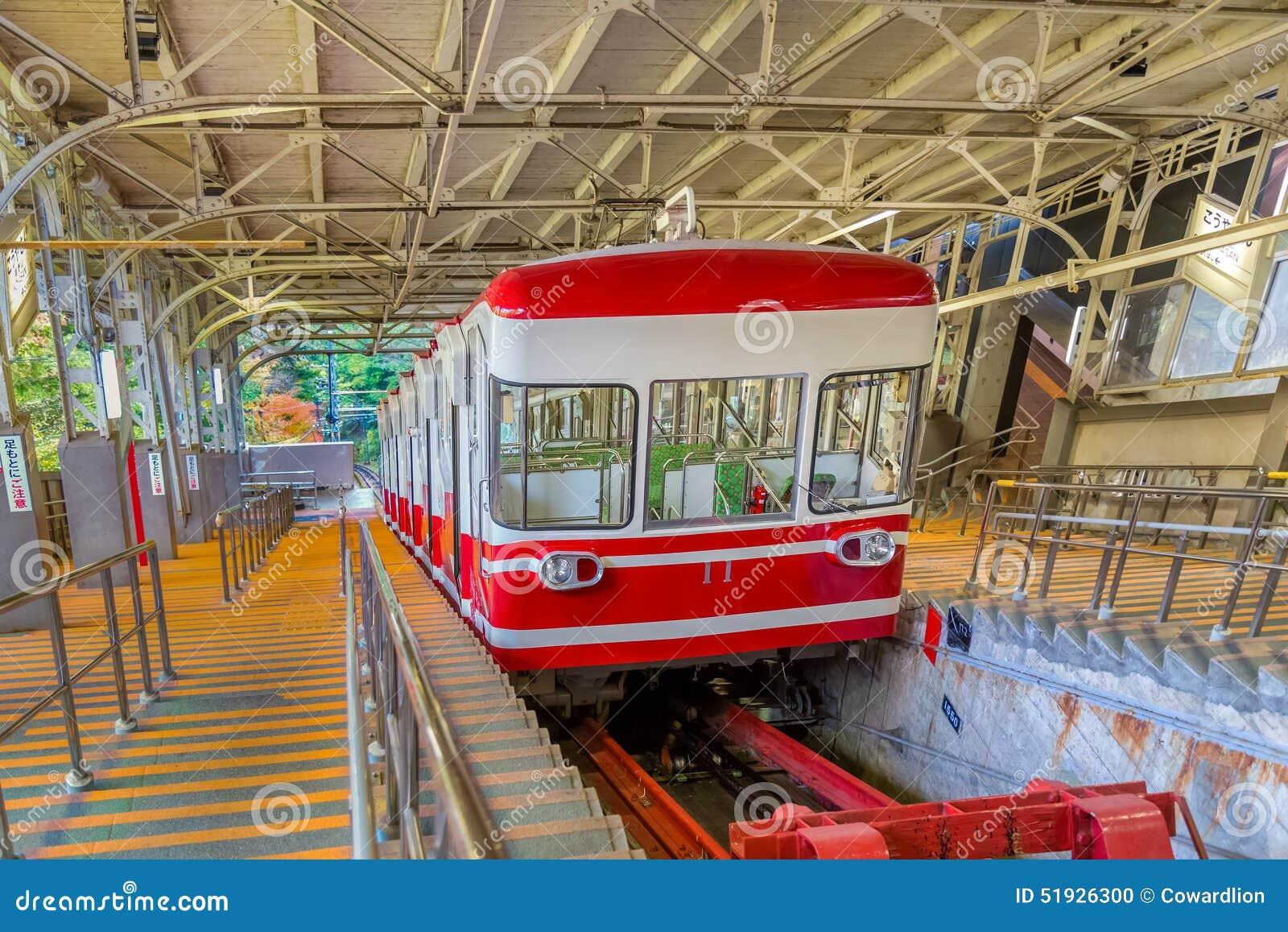 Cable Car In Wakayama, Japan Editorial Image - Image of ...