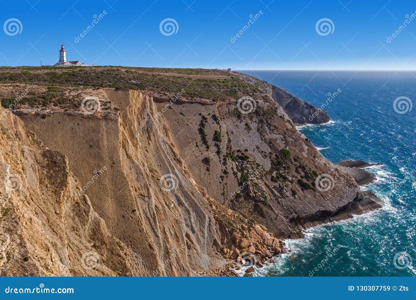 Cabo Espichel przylądek