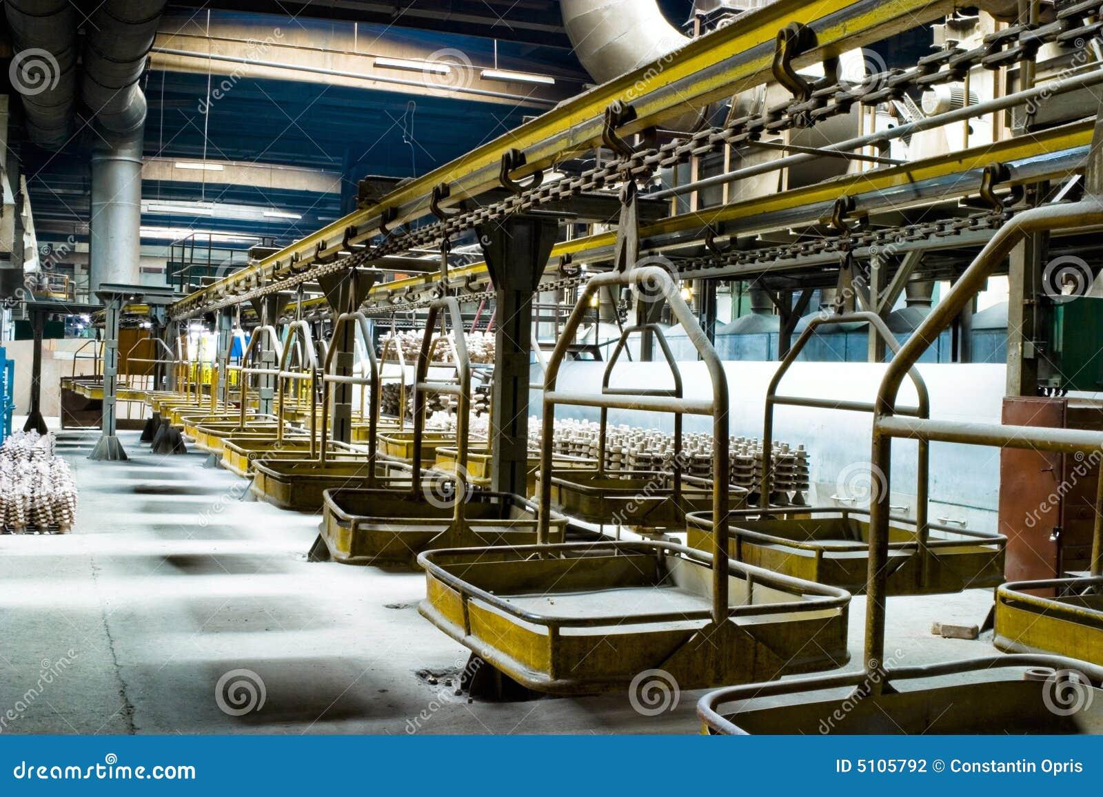 Cadeia de fabricação da fábrica