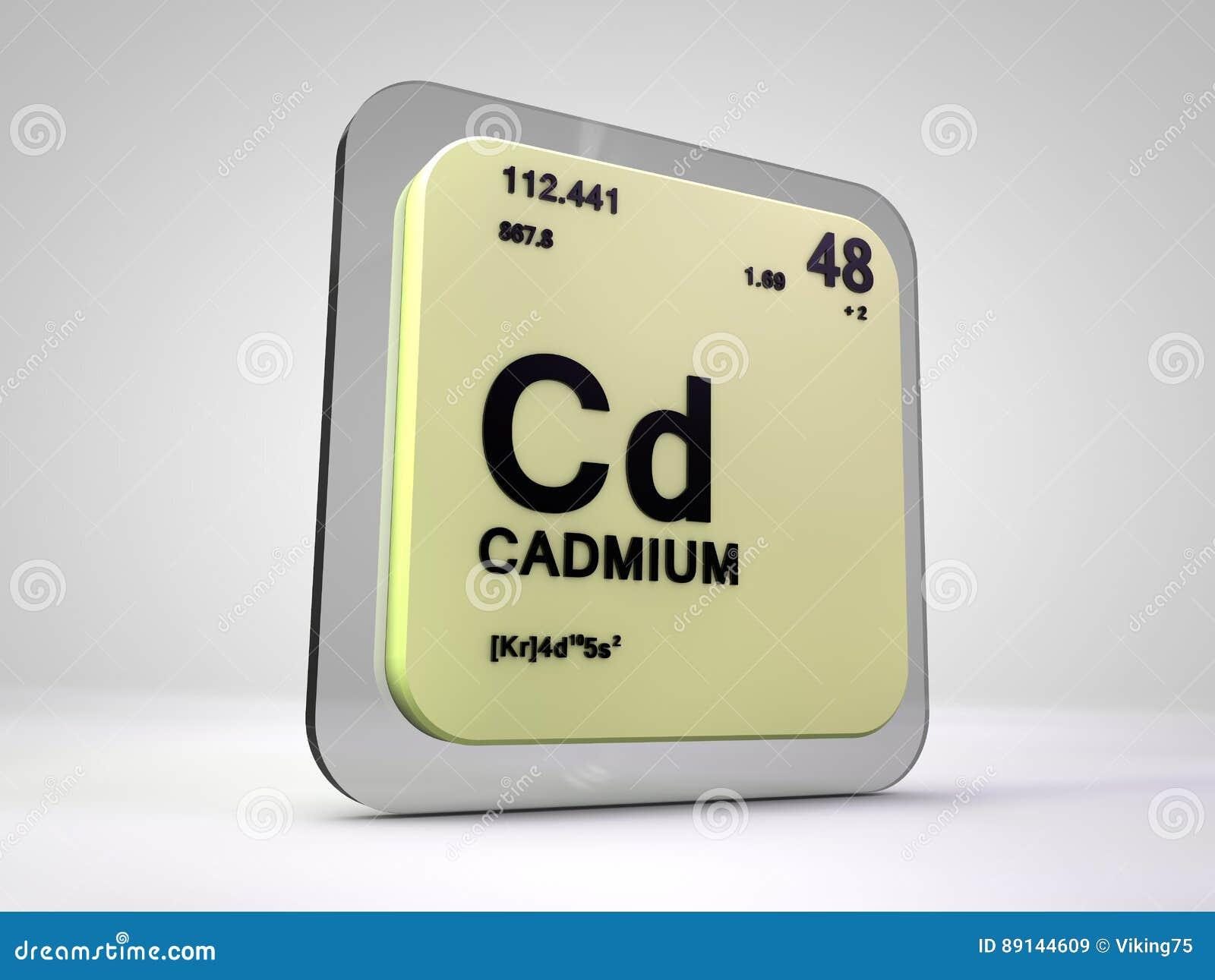 Cadmio cd tabla peridica del elemento qumico stock de cadmio cd tabla peridica del elemento qumico urtaz Gallery