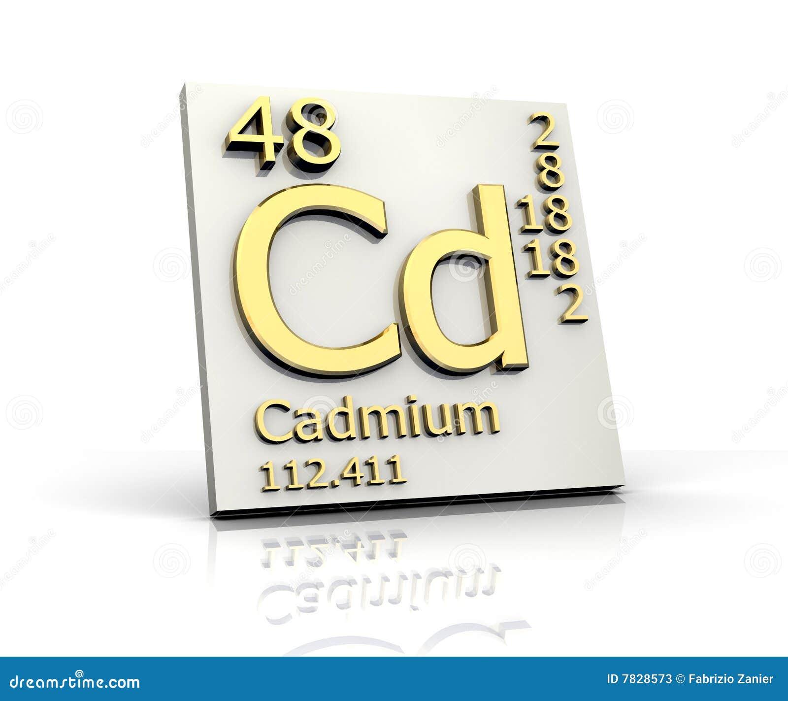 Cadmium Form Periodic Table Of Elements Stock Illustration ...