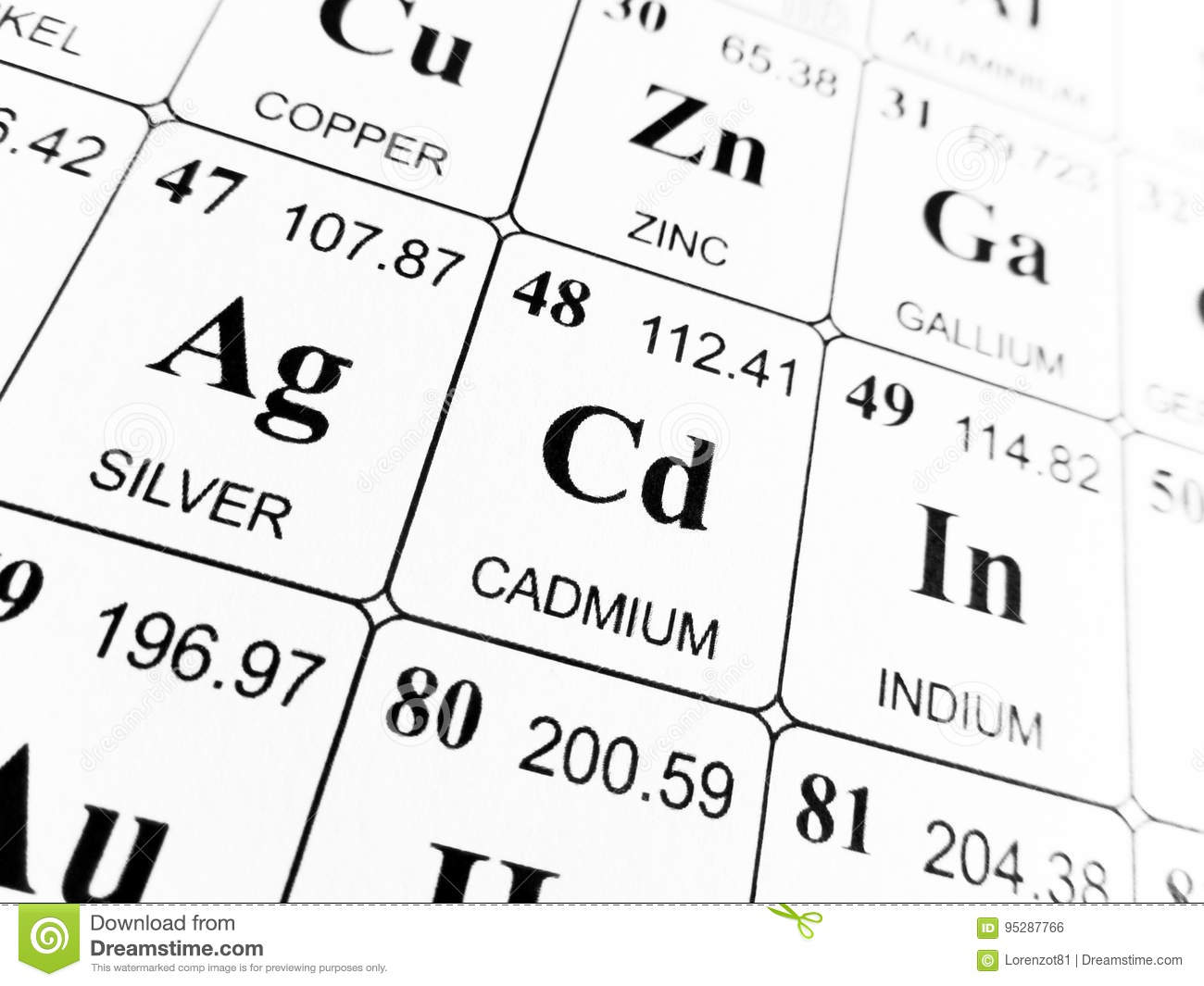 Cadmium On The Periodic Table Of The Elements Stock Photo ...
