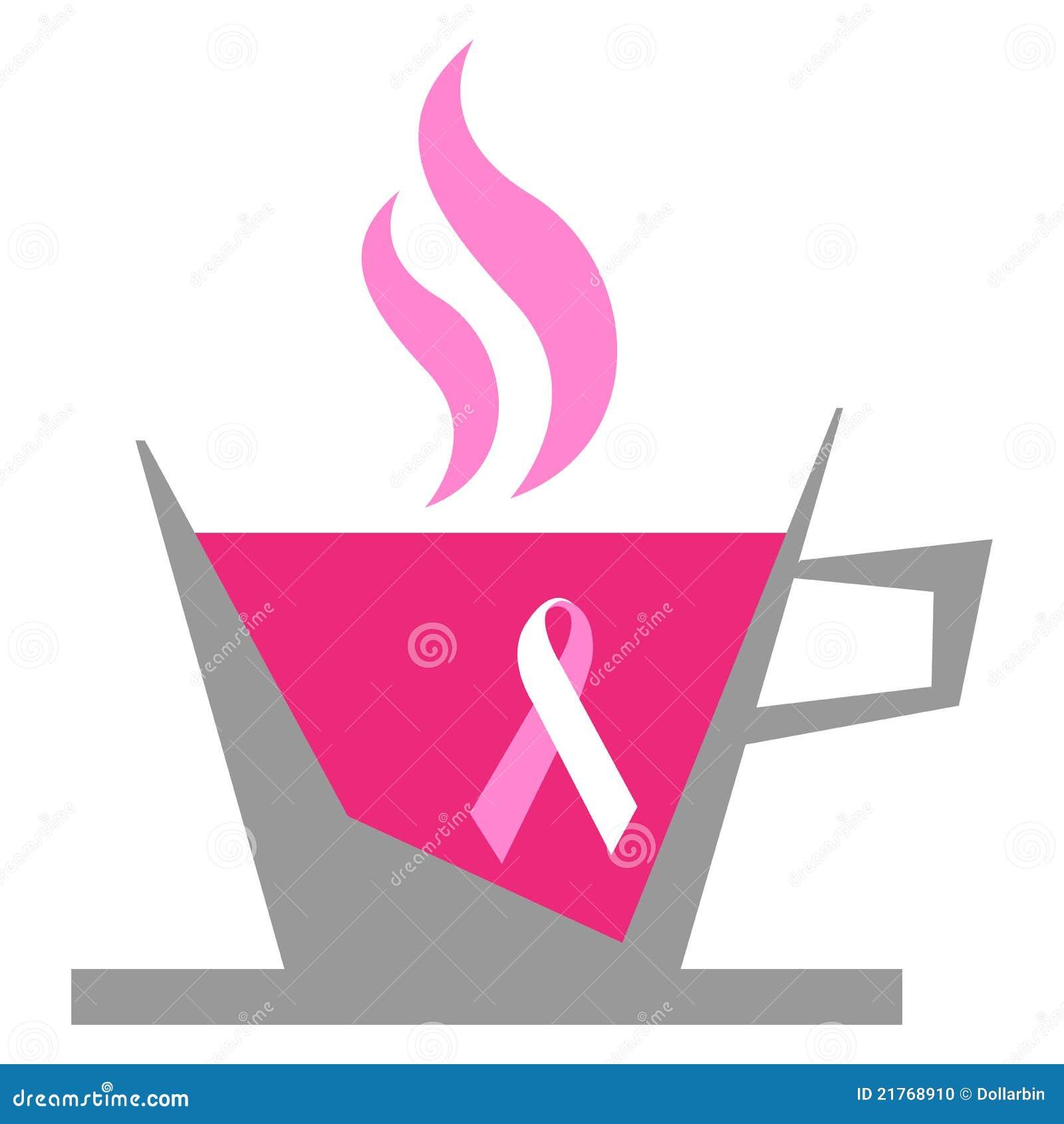 Café - cancro da mama