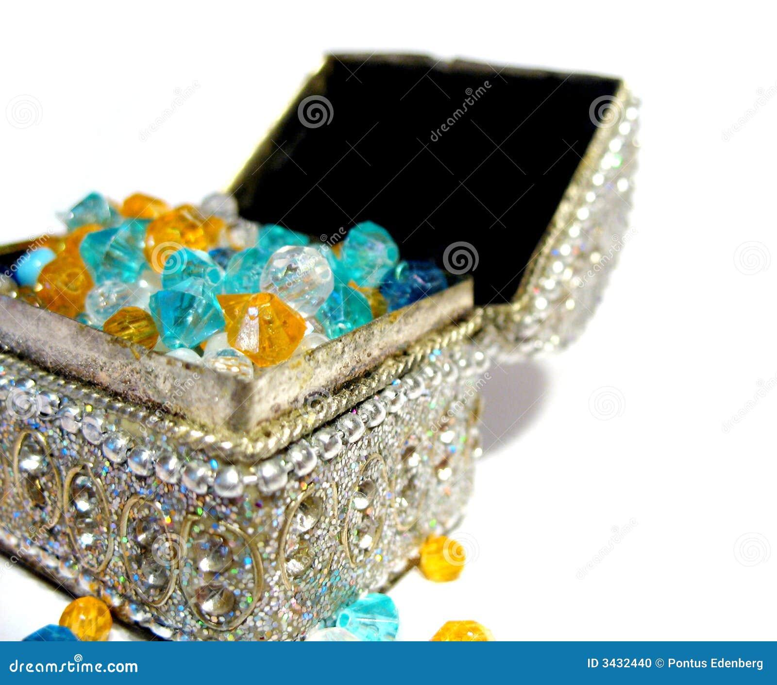 Caja con las joyas