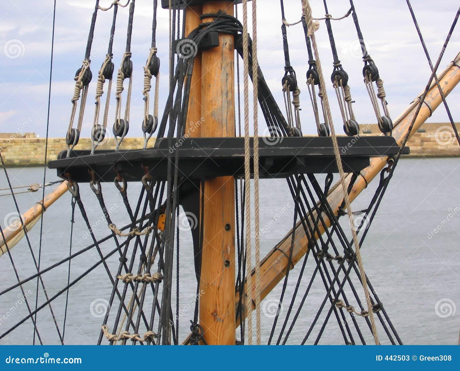 Calage de vieux bateau de navigation