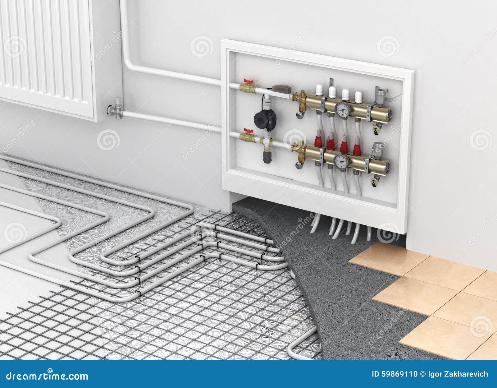 Calefacción por el suelo con el colector y el radiador en el cuarto Concentrado