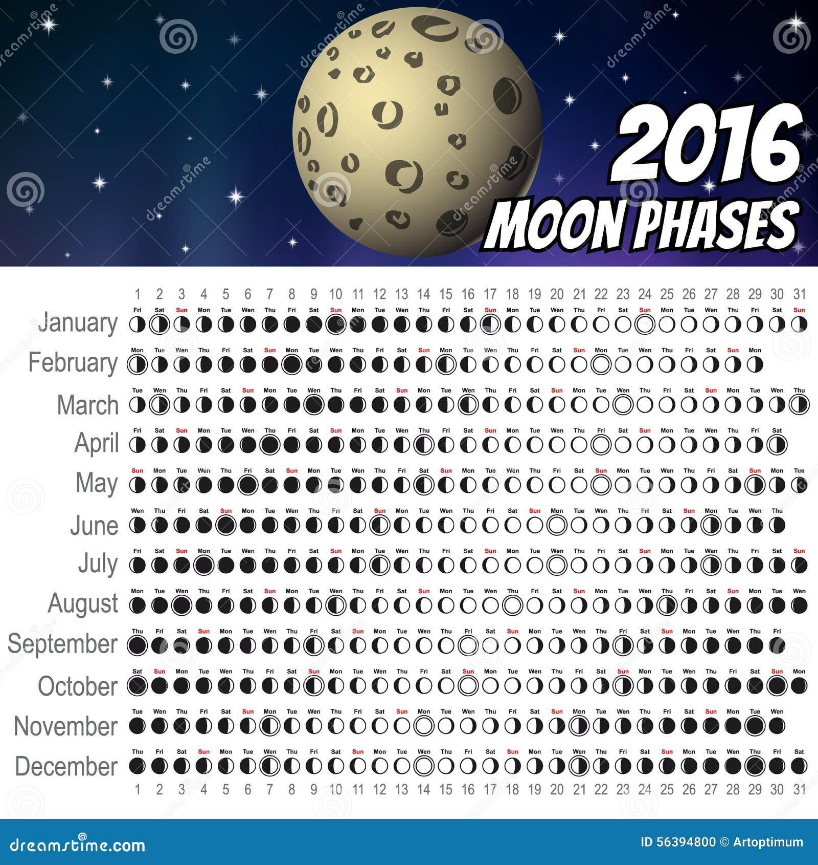 """Search Results for """"Www Fases Da Lua 2016 Pt"""" – Calendar 2015"""