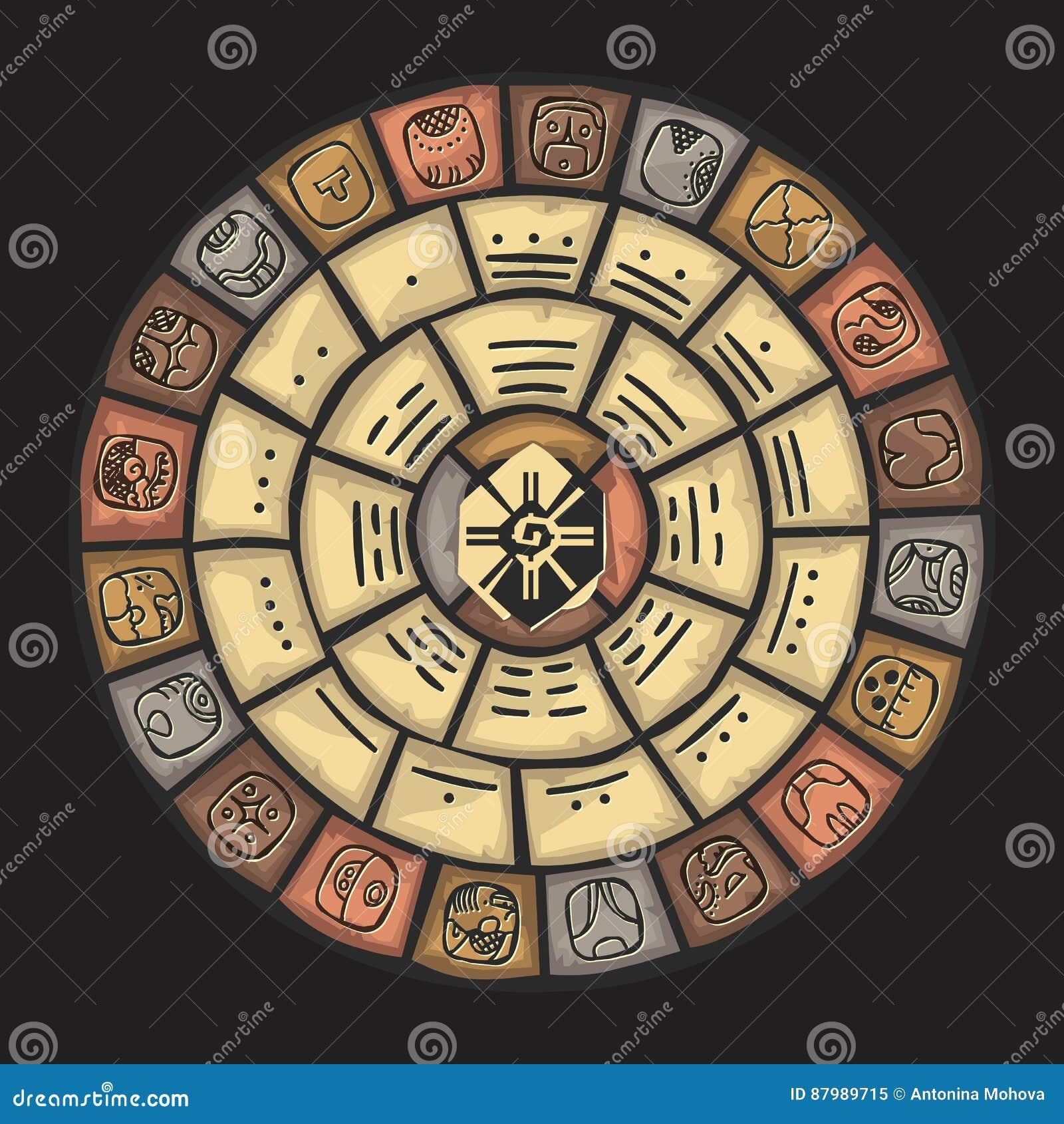 Calendário de pedra maia
