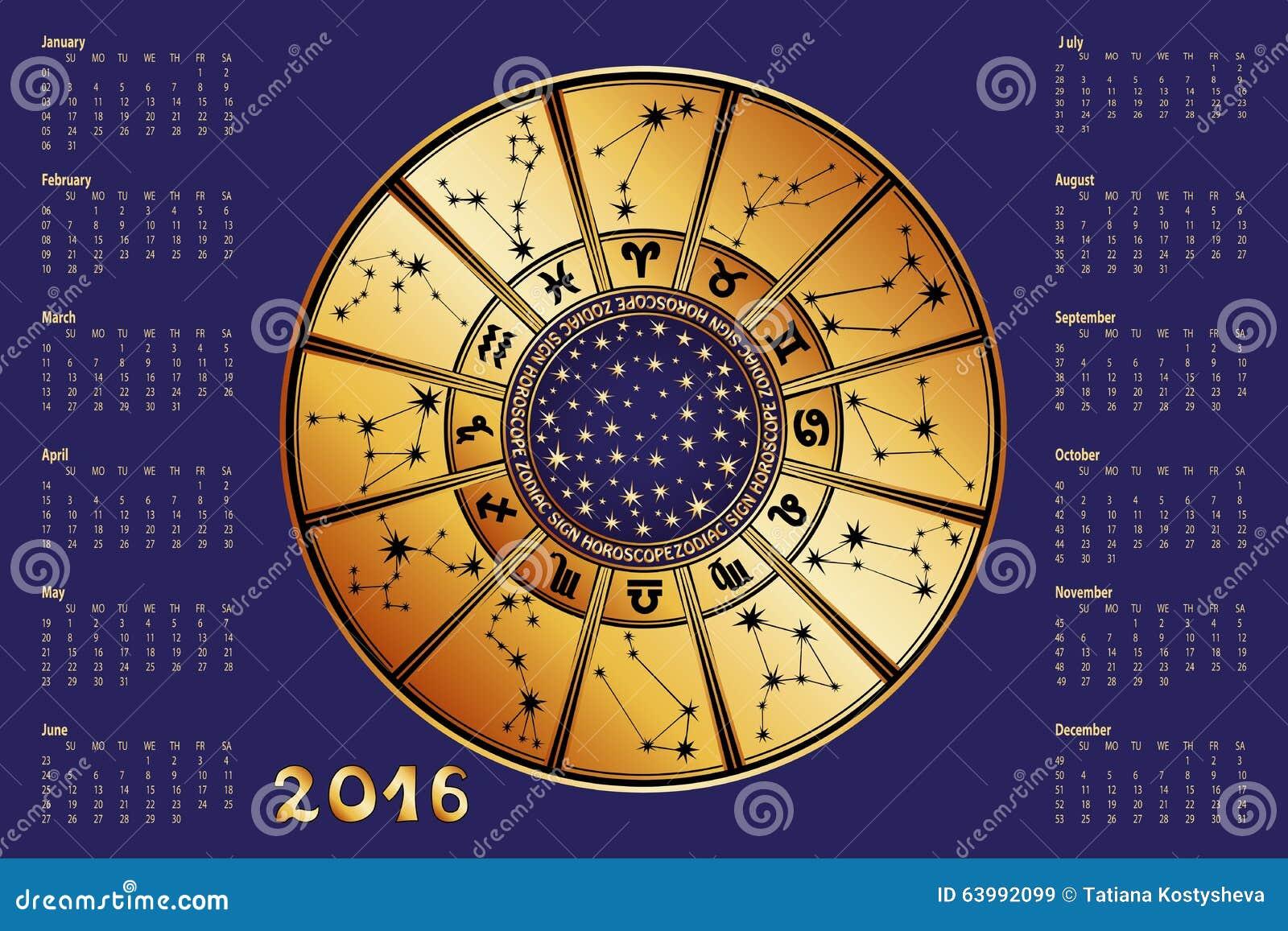 Тибетский гороскоп на 2018 год по дате рождения
