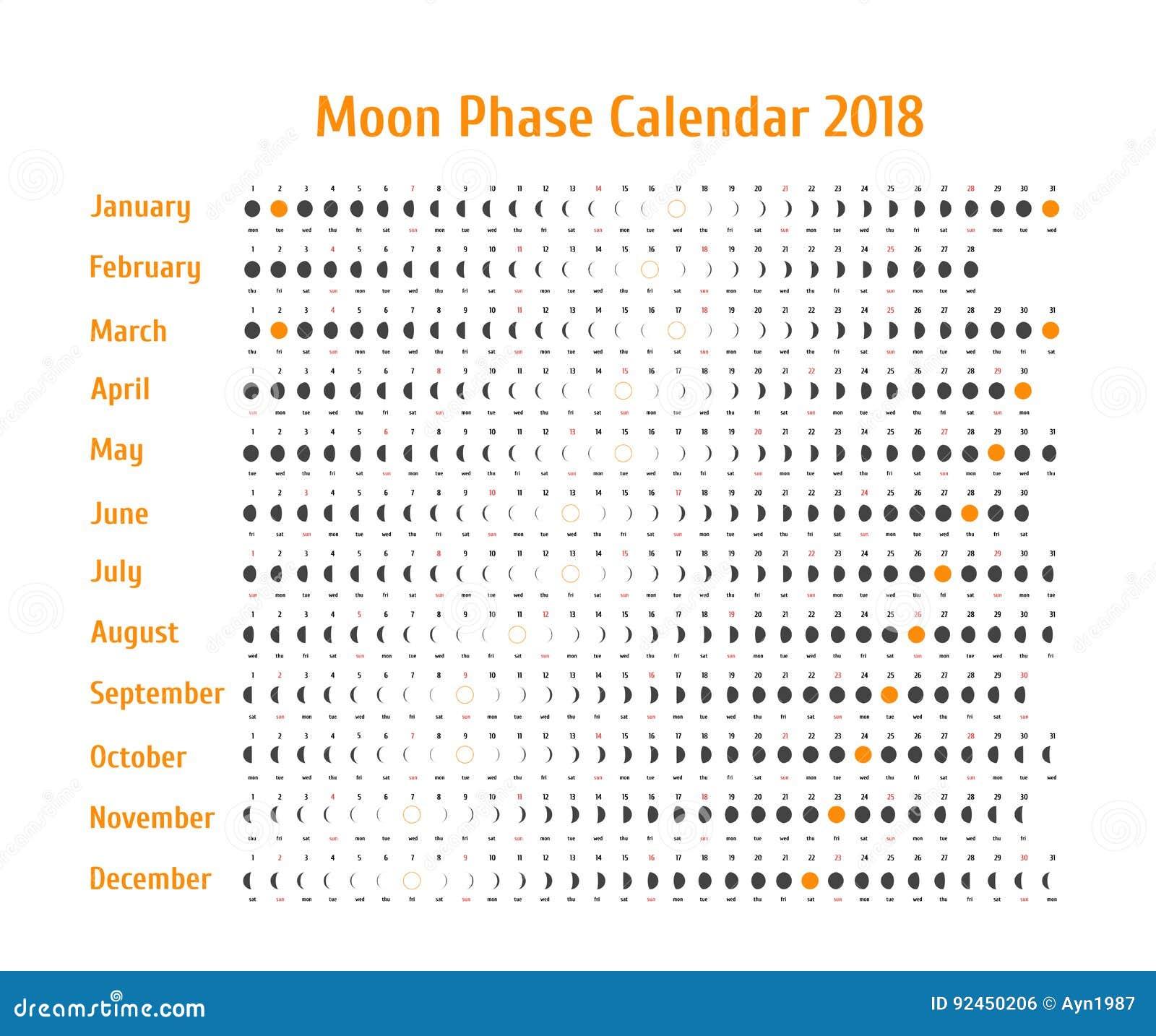 Calendario astrológico del vector para 2018 Esté en la luna el calendario de la fase para gris oscuro en un fondo blanco Calendar