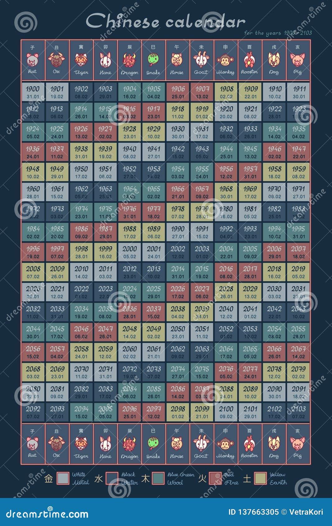 Calendario Chino.Calendario Chino De La Astrologia Del Vector Ilustracion Del